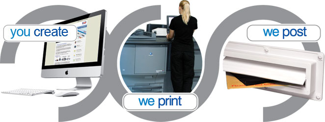You create - We post - We print